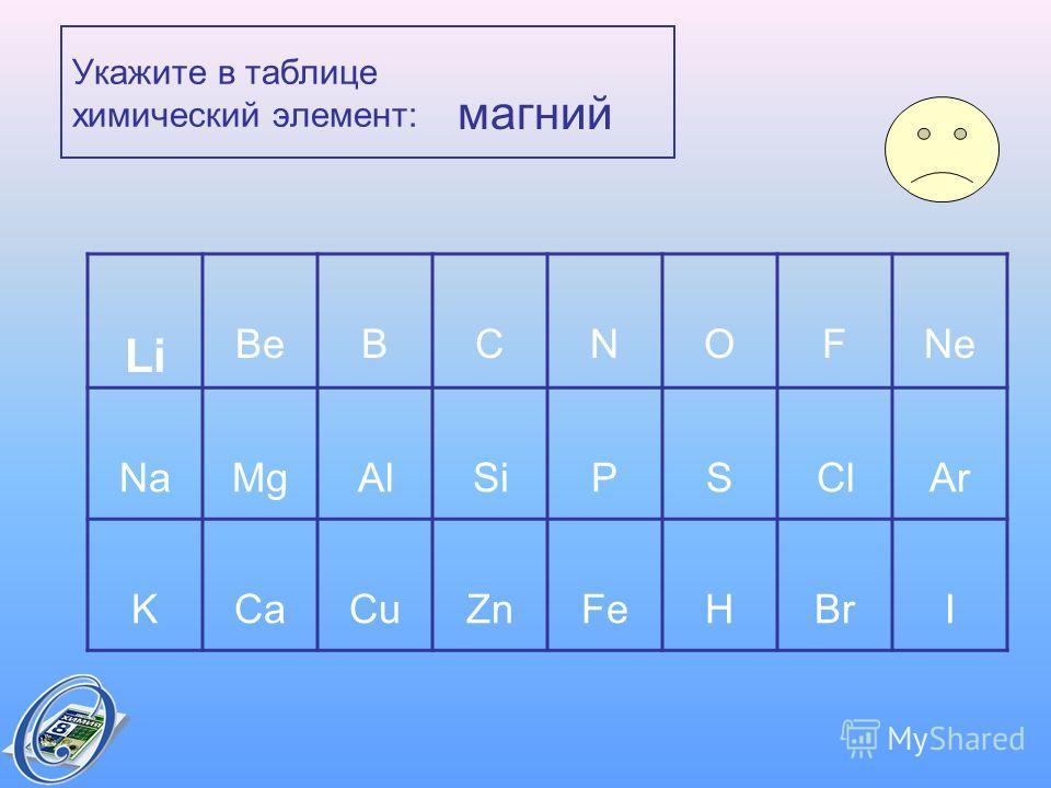 Укажите в таблице химический элемент: магний Li BeBCNOFNe NaMgAlSiPSClAr KCaCuZnFeHBrI
