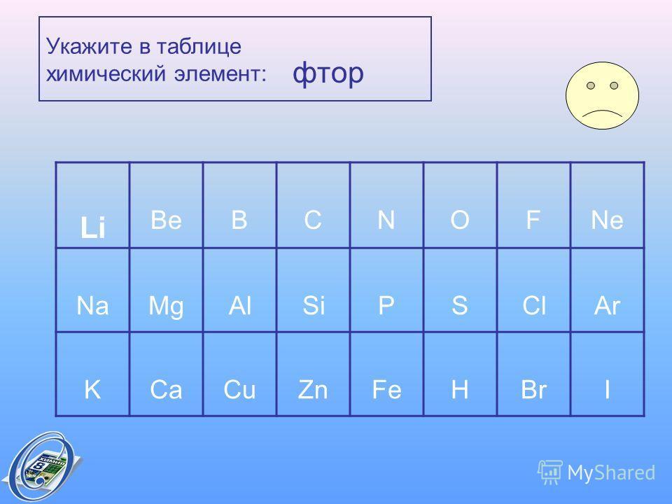 Укажите в таблице химический элемент: фтор Li BeBCNOFNe NaMgAlSiPSClAr KCaCuZnFeHBrI