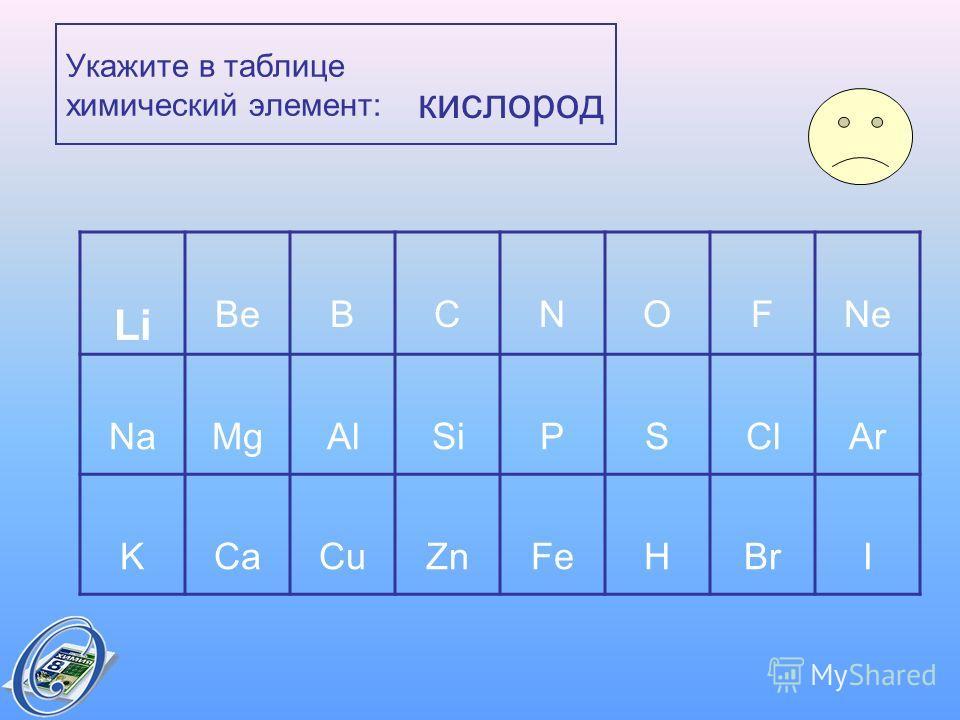 Укажите в таблице химический элемент: кислород Li BeBCNOFNe NaMgAlSiPSClAr KCaCuZnFeHBrI