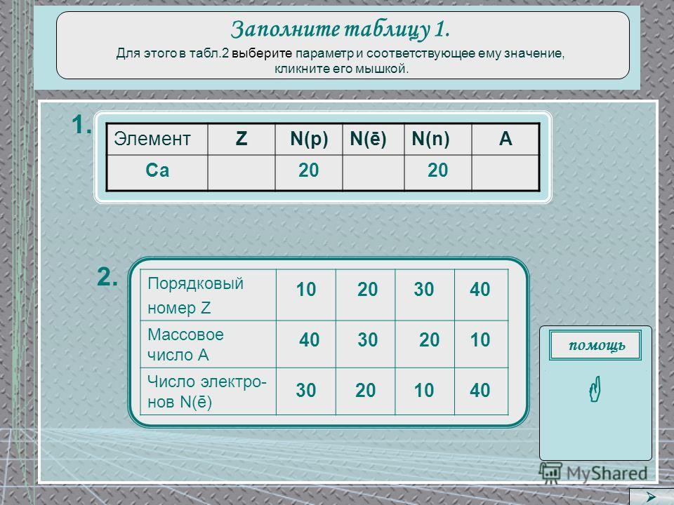 1. 2. Заполните таблицу 1. Для этого в табл.2 выберите параметр и соответствующее ему значение, кликните его мышкой. ЭлементZN(p)N(ē)N(n)A Ca202020 Порядковый номер Z Массовое число А Число электро- нов N(ē) 2020 40 2020 1010 2020 3030 3030 3030 1010