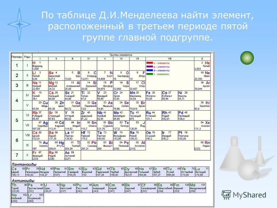 По таблице Д.И.Менделеева найти элемент, расположенный в третьем периоде пятой группе главной подгруппе.