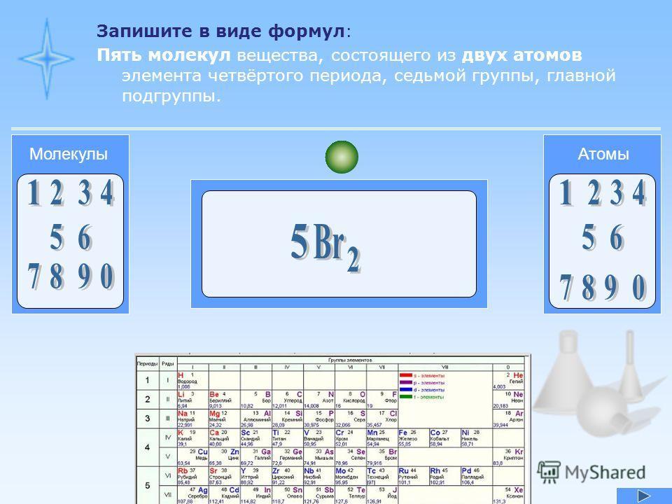 Запишите в виде формул: Пять молекул вещества, состоящего из двух атомов элемента четвёртого периода, седьмой группы, главной подгруппы. АтомыМолекулы