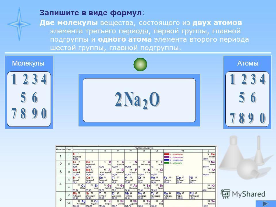 Запишите в виде формул: Две молекулы вещества, состоящего из двух атомов элемента третьего периода, первой группы, главной подгруппы и одного атома элемента второго периода шестой группы, главной подгруппы. АтомыМолекулы