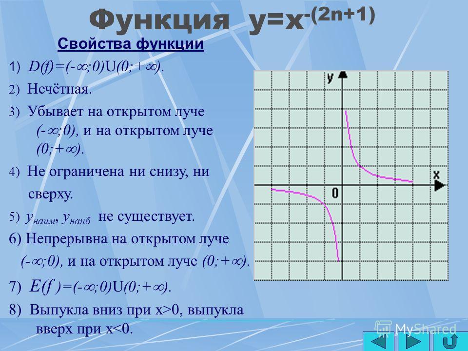 Функция (k0, выпукла вниз при x