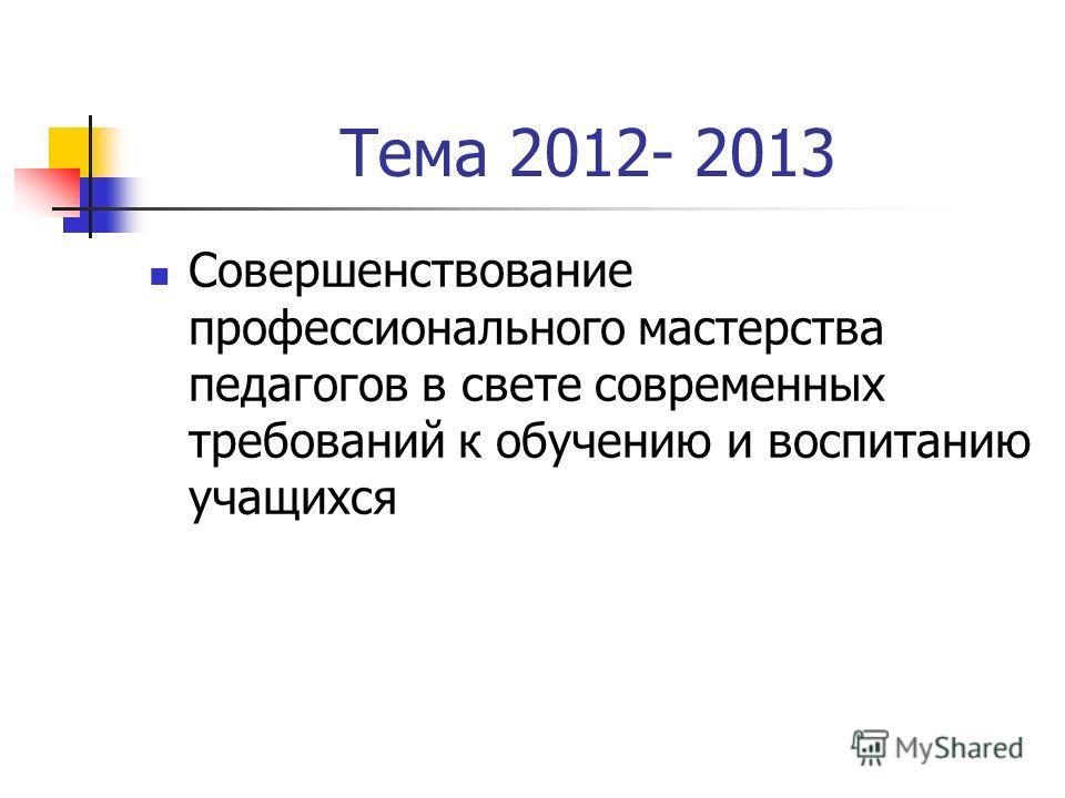 Тема 2012- 2013 Совершенствование профессионального мастерства педагогов в свете современных требований к обучению и воспитанию учащихся