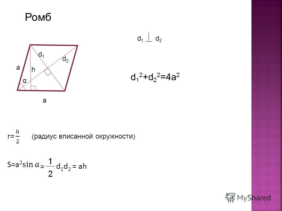 Ромб a a d2d2 d1d1 h α d 1 2 +d 2 2 =4a 2 d 1 d 2 S=a 2 = d 1 d 2 = ah r= (радиус вписанной окружности)