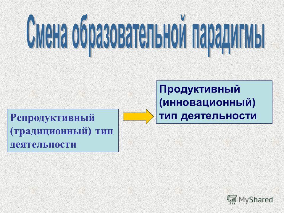 Репродуктивный (традиционный) тип деятельности Продуктивный (инновационный) тип деятельности