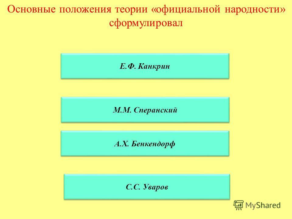 Основные положения теории «официальной народности» сформулировал Е.Ф. Канкрин М.М. Сперанский А.Х. Бенкендорф С.С. Уваров