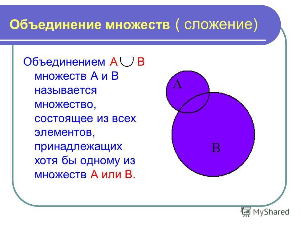 Объединение множеств ( сложение) Объединением А В множеств А и В называется множество, состоящее из всех элементов, принадлежащих хотя бы одному из множеств А или В.