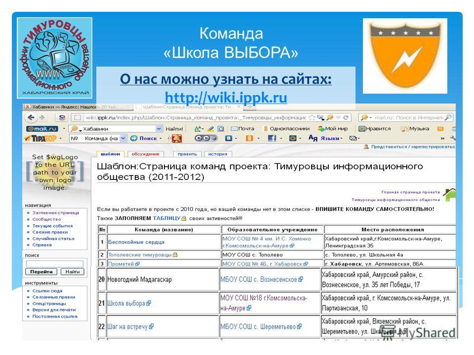 Команда «Школа ВЫБОРА» О нас можно узнать на сайтах: http://wiki.ippk.ru