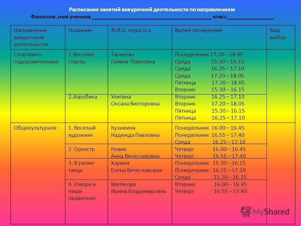 Расписание занятий внеурочной деятельности по направлениям Фамилия, имя ученика _________________________________________ класс________________ Направление внеурочной деятельности НазваниеФ.И.О. педагогаВремя проведенияВаш выбор Спортивно- оздоровите