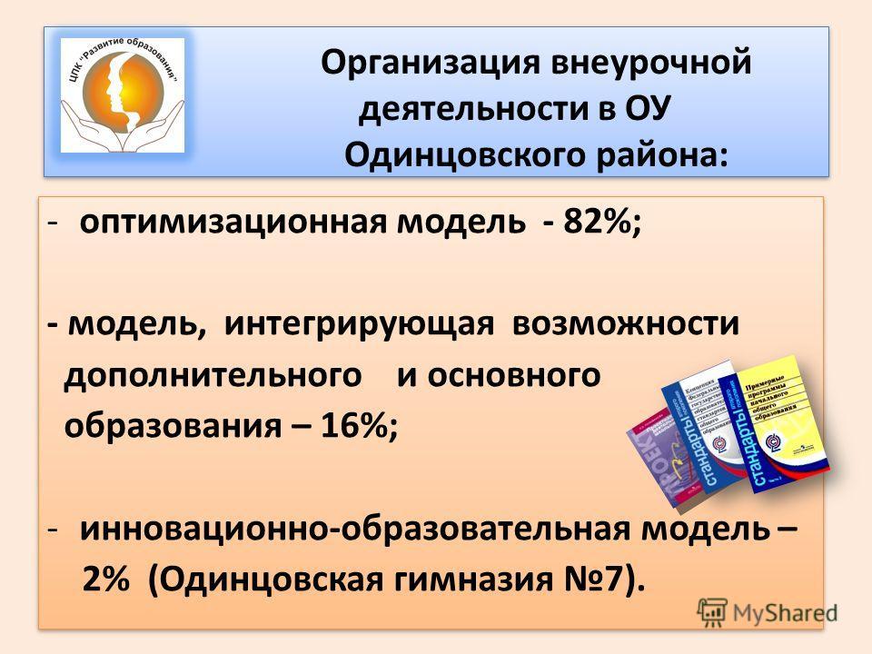 Организация внеурочной деятельности в ОУ Одинцовского района: -оптимизационная модель - 82%; - модель, интегрирующая возможности дополнительного и основного образования – 16%; -инновационно-образовательная модель – 2% (Одинцовская гимназия 7). -оптим