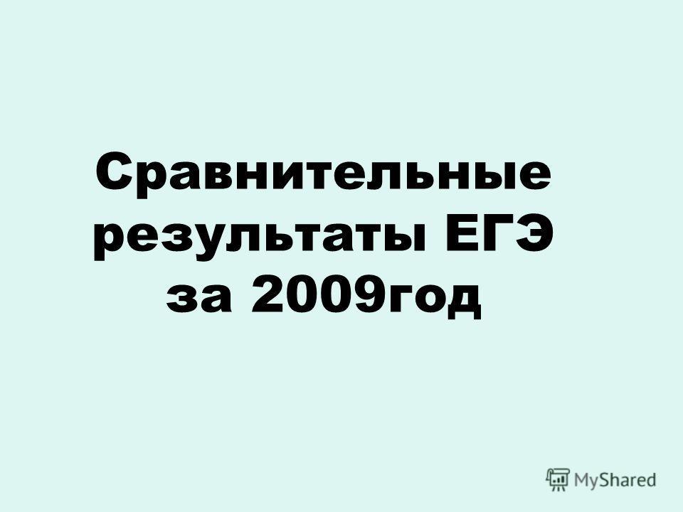 Сравнительные результаты ЕГЭ за 2009год