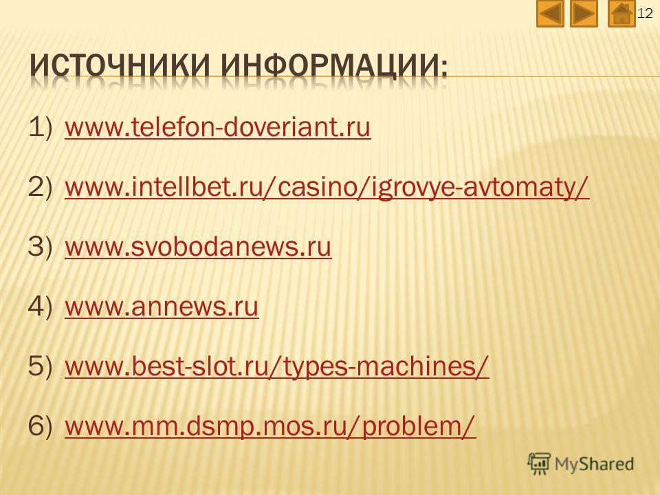 1)www.telefon-doveriant.ruwww.telefon-doveriant.ru 2)www.intellbet.ru/casino/igrovye-avtomaty/www.intellbet.ru/casino/igrovye-avtomaty/ 3)www.svobodanews.ruwww.svobodanews.ru 4)www.annews.ruwww.annews.ru 5)www.best-slot.ru/types-machines/www.best-slo