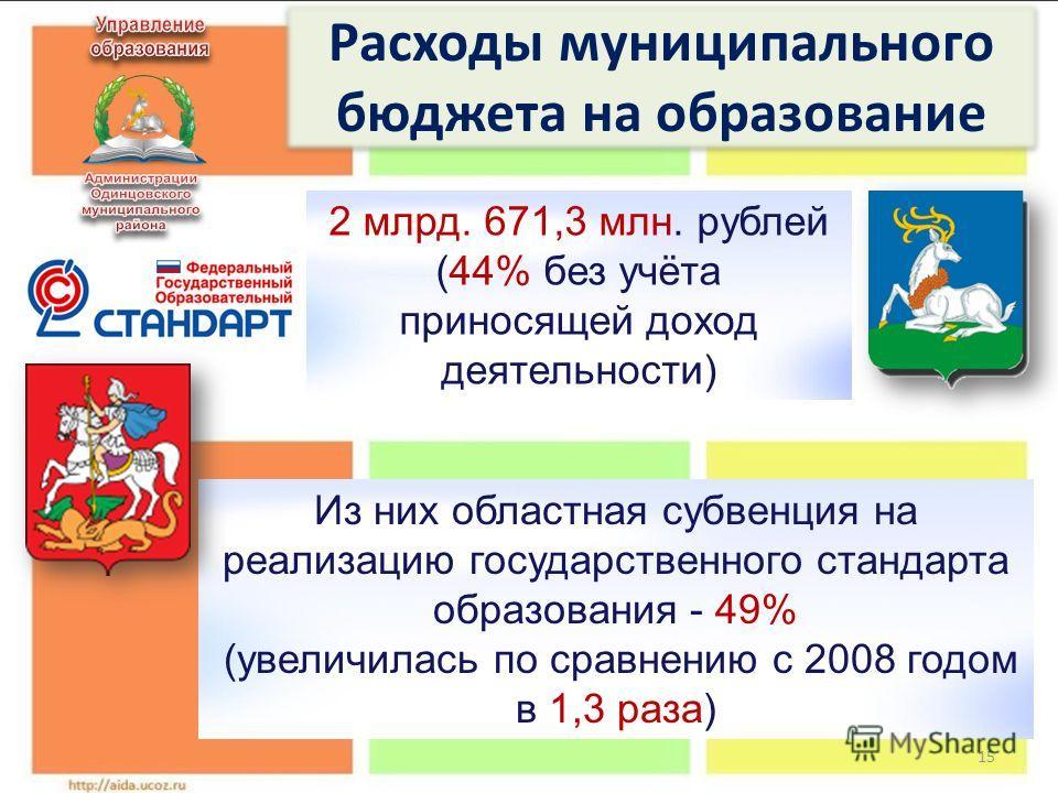 15 Расходы муниципального бюджета на образование Из них областная субвенция на реализацию государственного стандарта образования - 49% (увеличилась по сравнению с 2008 годом в 1,3 раза) 2 млрд. 671,3 млн. рублей (44% без учёта приносящей доход деятел