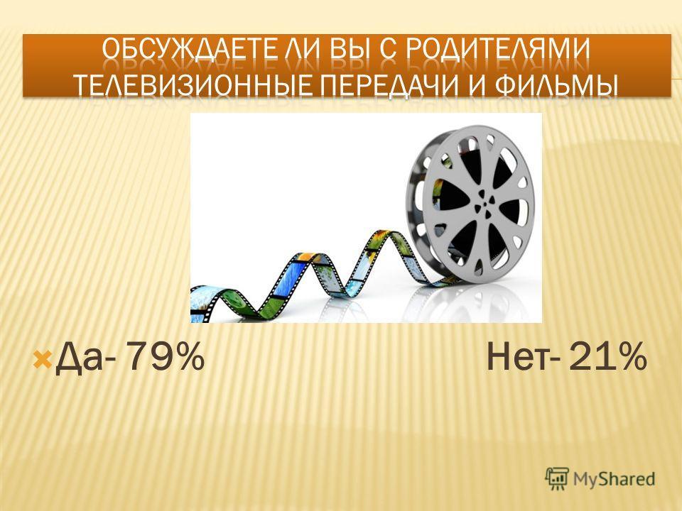 Да- 79% Нет- 21%