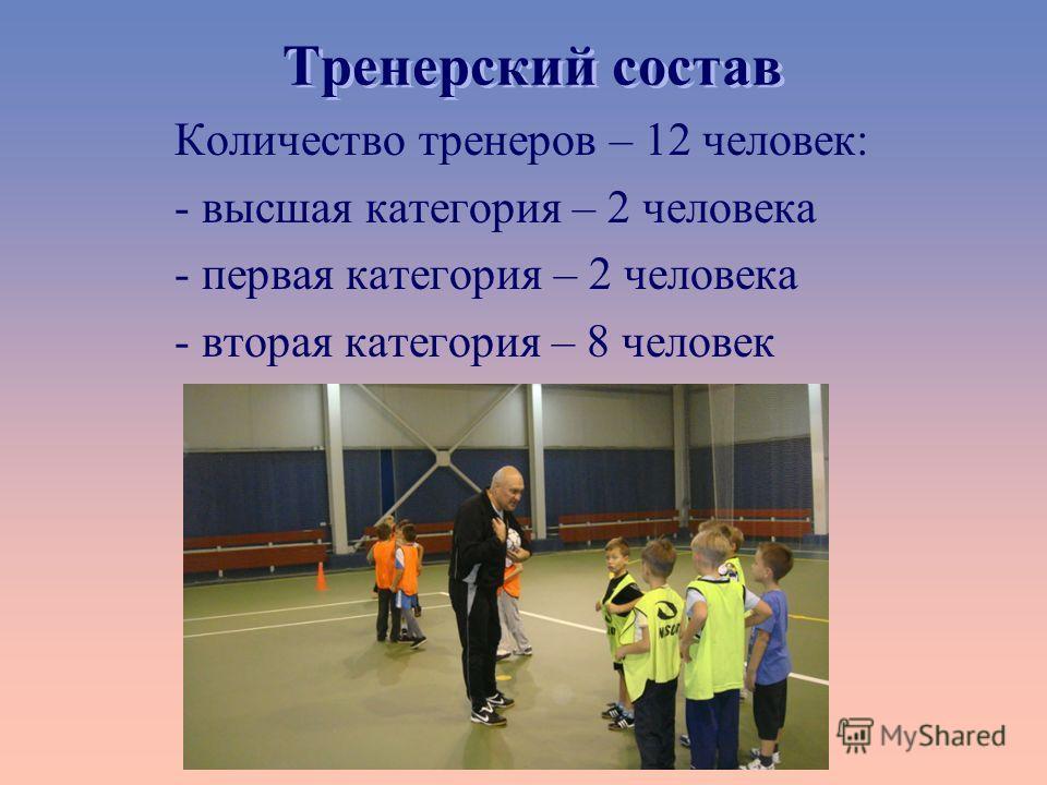 Тренерский состав Количество тренеров – 12 человек: - высшая категория – 2 человека - первая категория – 2 человека - вторая категория – 8 человек