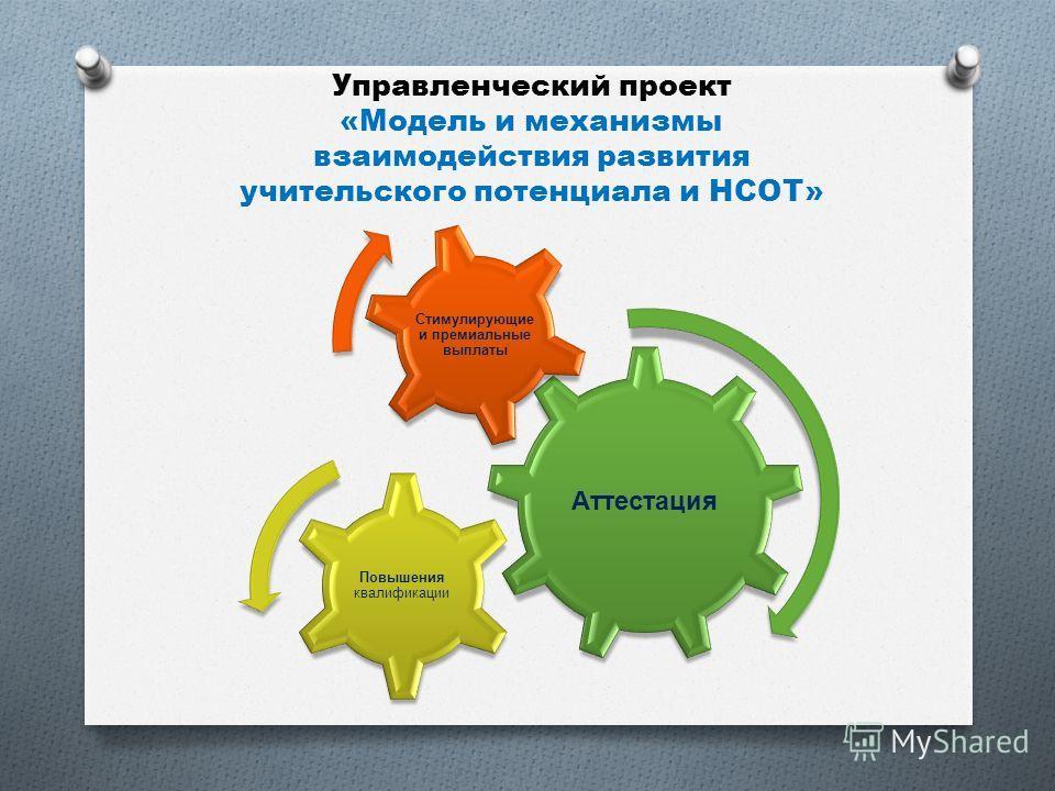 Управленческий проект «Модель и механизмы взаимодействия развития учительского потенциала и НСОТ» Аттестация Повышения квалификации Стимулирующие и премиальные выплаты