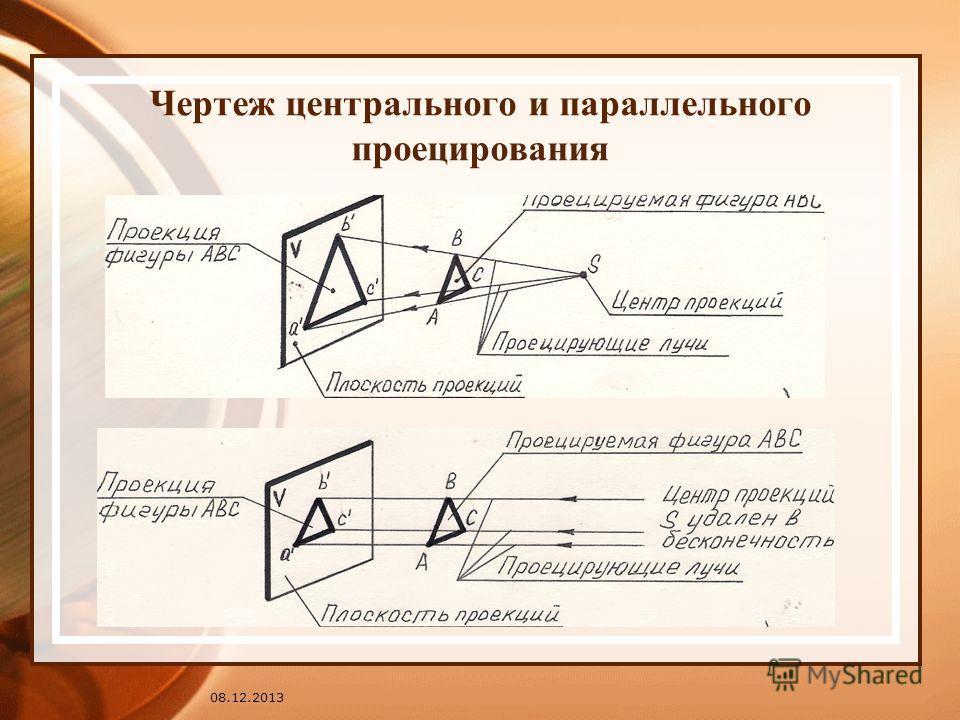 Чертеж центрального и параллельного проецирования 08.12.2013