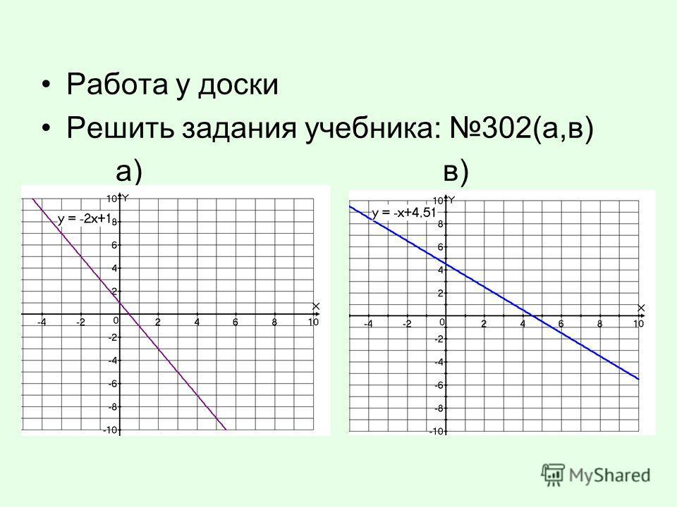 Работа у доски Решить задания учебника: 302(а,в) а) в)