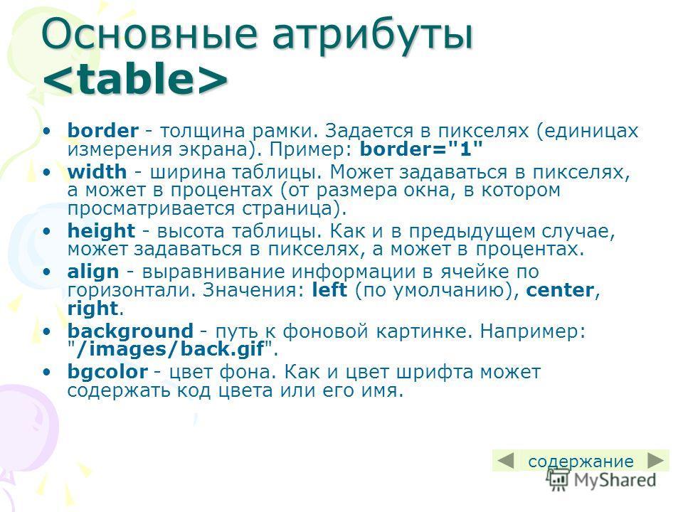Основные атрибуты Основные атрибуты border - толщина рамки. Задается в пикселях (единицах измерения экрана). Пример: border=