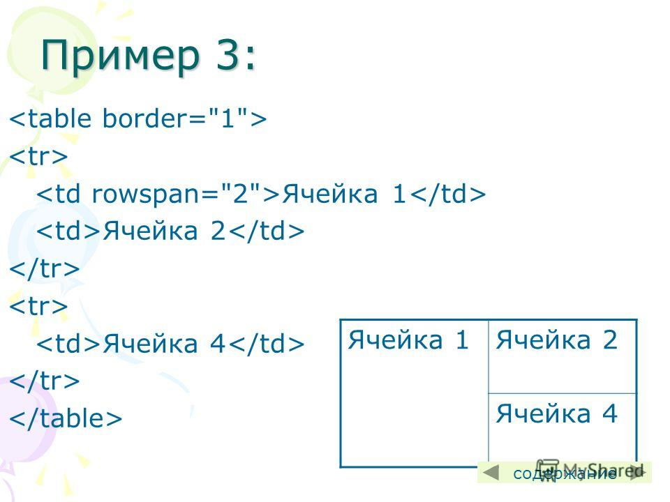 Пример 3: Ячейка 1 Ячейка 2 Ячейка 4 Ячейка 1Ячейка 2 Ячейка 4 содержание