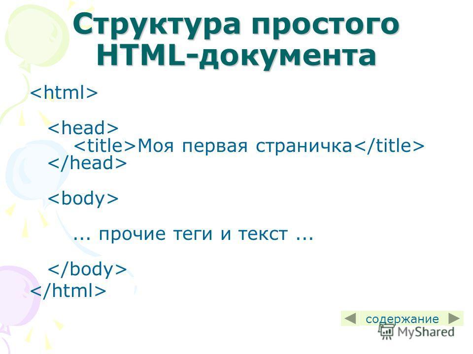 Структура простого HTML-документа Моя первая страничка... прочие теги и текст... содержание