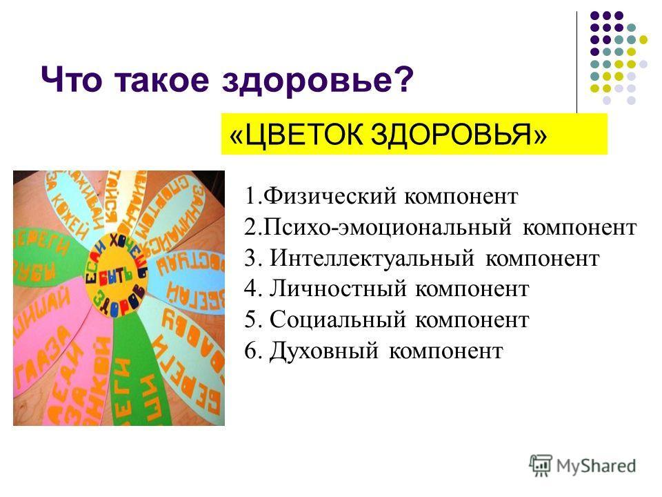 Что такое здоровье? «ЦВЕТОК ЗДОРОВЬЯ» 1.Физический компонент 2.Психо-эмоциональный компонент 3. Интеллектуальный компонент 4. Личностный компонент 5. Социальный компонент 6. Духовный компонент