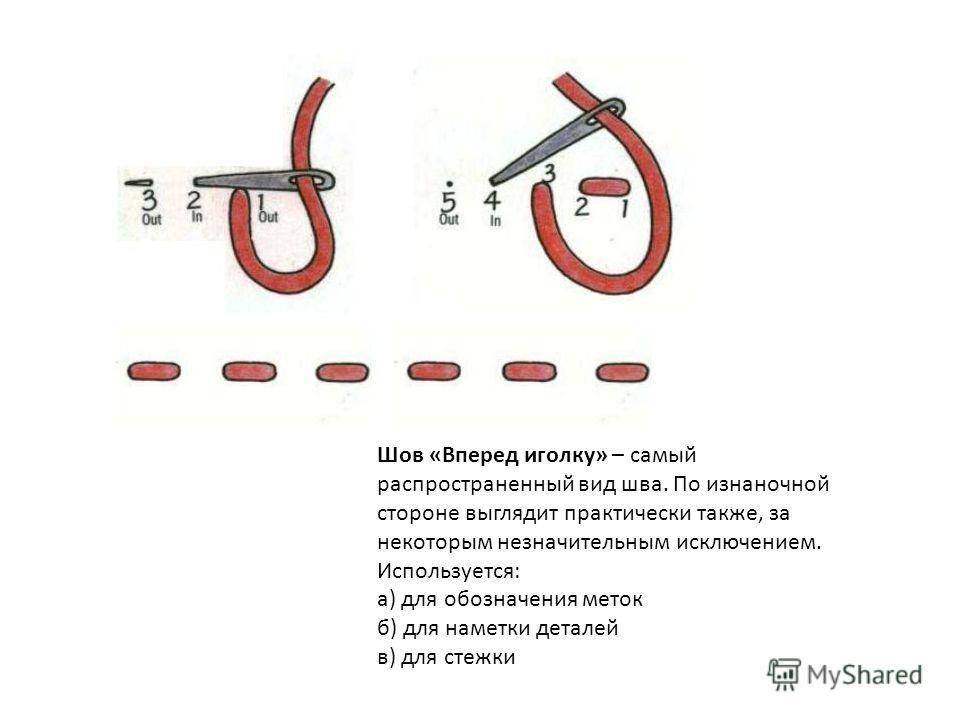 Шов «Вперед иголку» – самый распространенный вид шва. По изнаночной стороне выглядит практически также, за некоторым незначительным исключением. Используется: а) для обозначения меток б) для наметки деталей в) для стежки