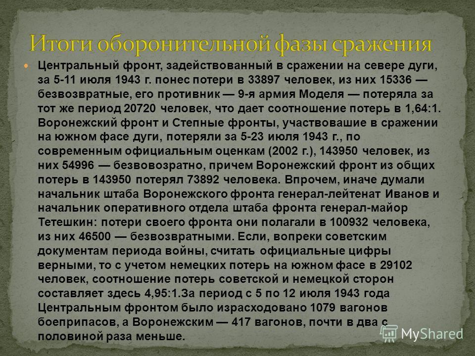 Центральный фронт, задействованный в сражении на севере дуги, за 5-11 июля 1943 г. понес потери в 33897 человек, из них 15336 безвозвратные, его противник 9-я армия Моделя потеряла за тот же период 20720 человек, что дает соотношение потерь в 1,64:1.
