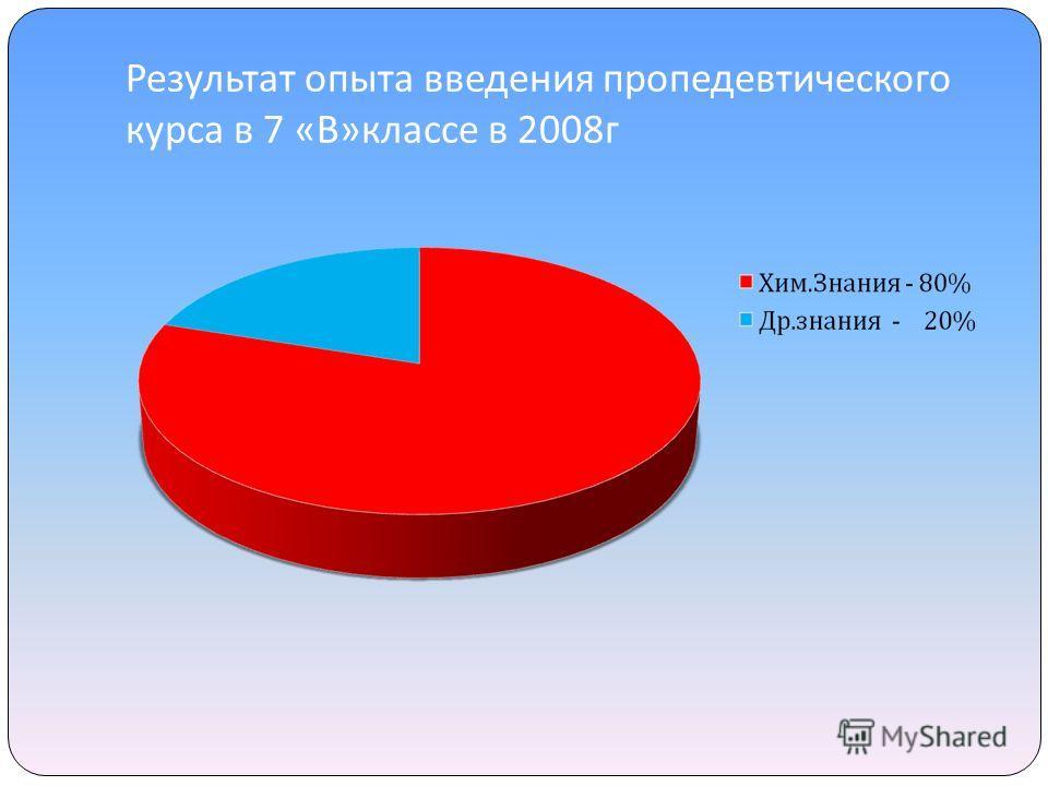 Результат опыта введения пропедевтического курса в 7 « В » классе в 2008 г