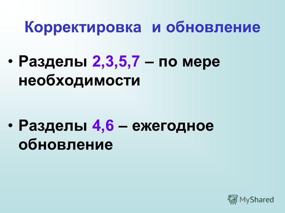 Корректировка и обновление Разделы 2,3,5,7 – по мере необходимости Разделы 4,6 – ежегодное обновление