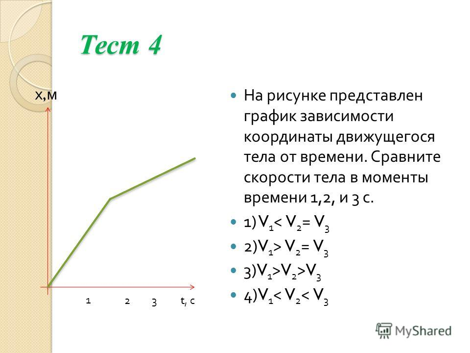 Тест 4 х,мх,м На рисунке представлен график зависимости координаты движущегося тела от времени. Сравните скорости тела в моменты времени 1,2, и 3 с. 1) V 1 < V 2 = V 3 2)V 1 > V 2 = V 3 3)V 1 >V 2 >V 3 4)V 1 < V 2 < V 3 1 2 3 t, с