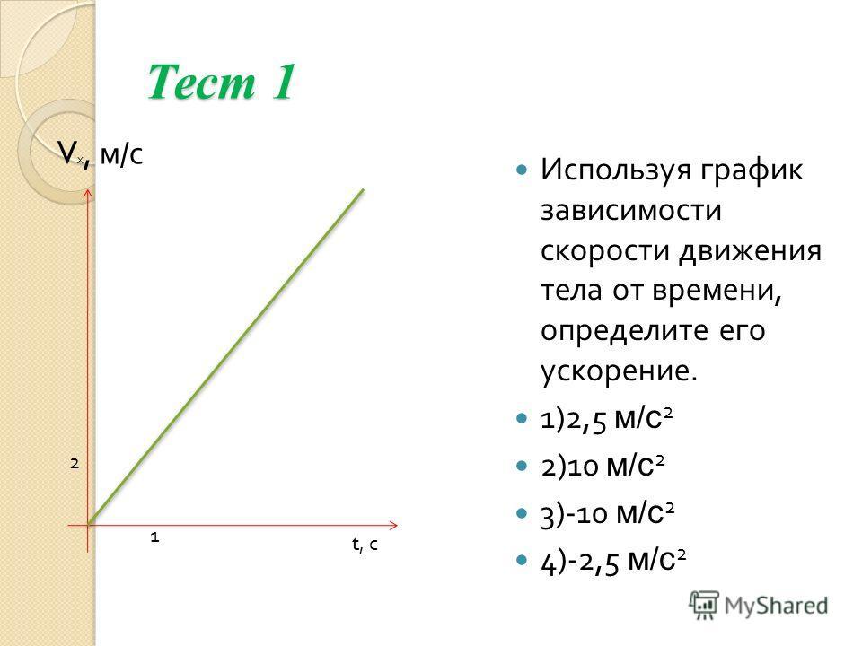 Тест 1 V х, м / с Используя график зависимости скорости движения тела от времени, определите его ускорение. 1)2,5 м / с 2 2)10 м / с 2 3)-10 м / с 2 4)-2,5 м / с 2 1 2 t, с