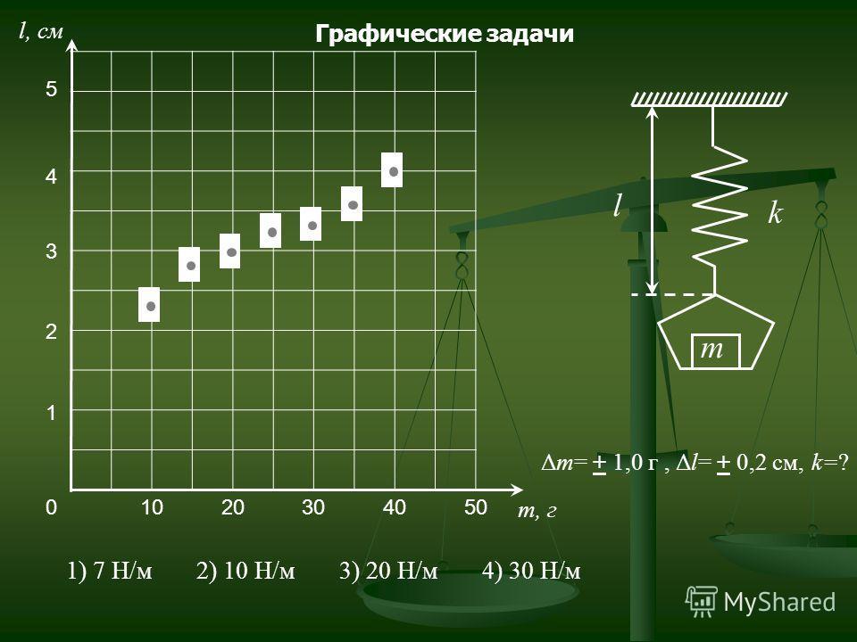 l m k 1) 7 Н/м 2) 10 Н/м 3) 20 Н/м 4) 30 Н/м k=?Δl= + 0,2 см,Δm= + 1,0 г, l, см m, г 5 1 2 3 4 01020304050 Графические задачи
