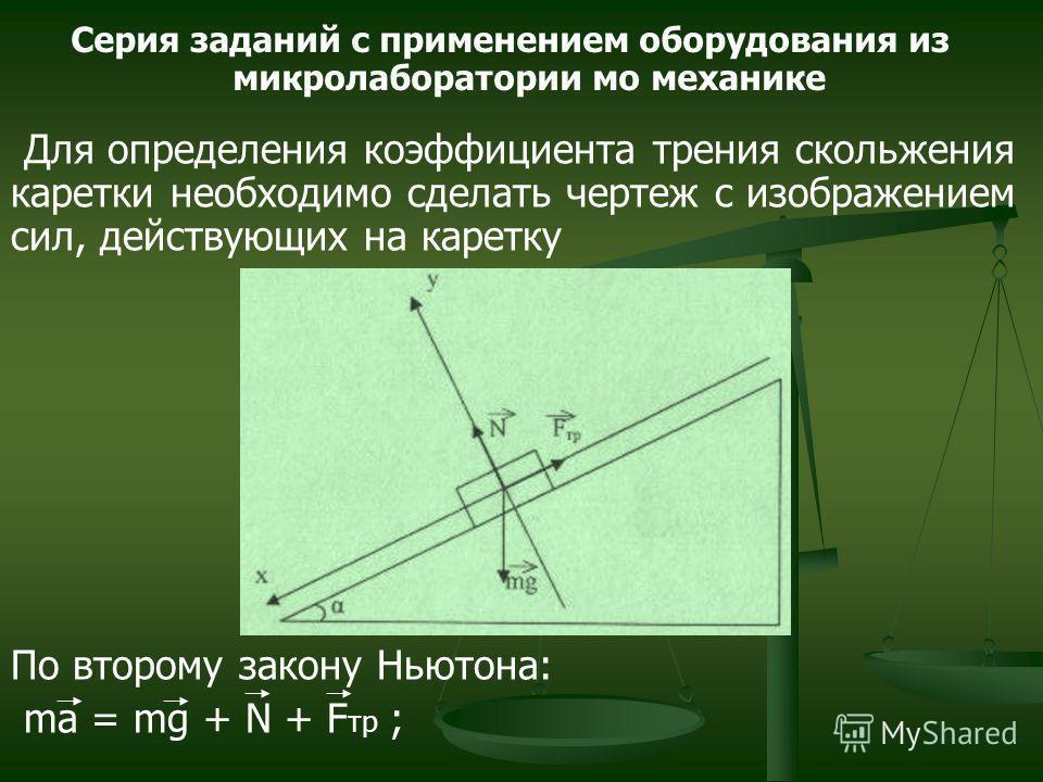 Для определения коэффициента трения скольжения каретки необходимо сделать чертеж с изображением сил, действующих на каретку По второму закону Ньютона: ma = mg + N + F тр ; Серия заданий с применением оборудования из микролаборатории мо механике
