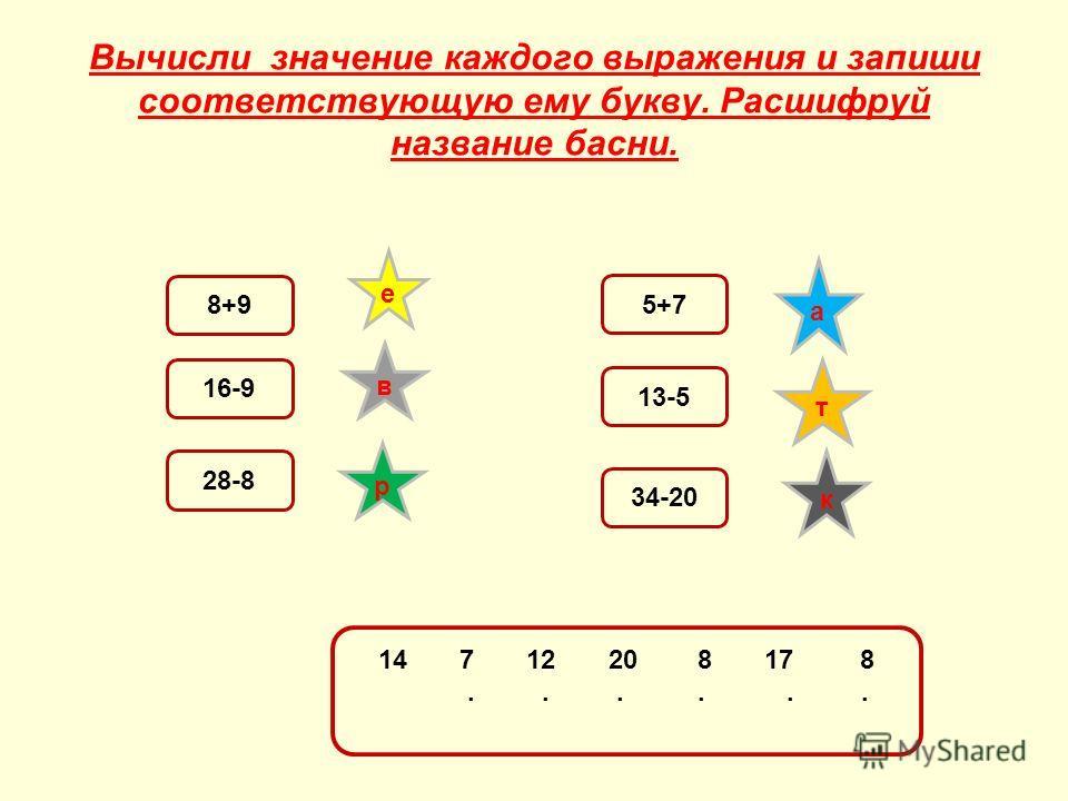Вычисли значение каждого выражения и запиши соответствующую ему букву. Расшифруй название басни. 8+9 16-9 28-8 е в р 5+7 13-5 34-20 а т к 14 7 12 20 8 17 8....... 14 7 12 20 8 17 8......