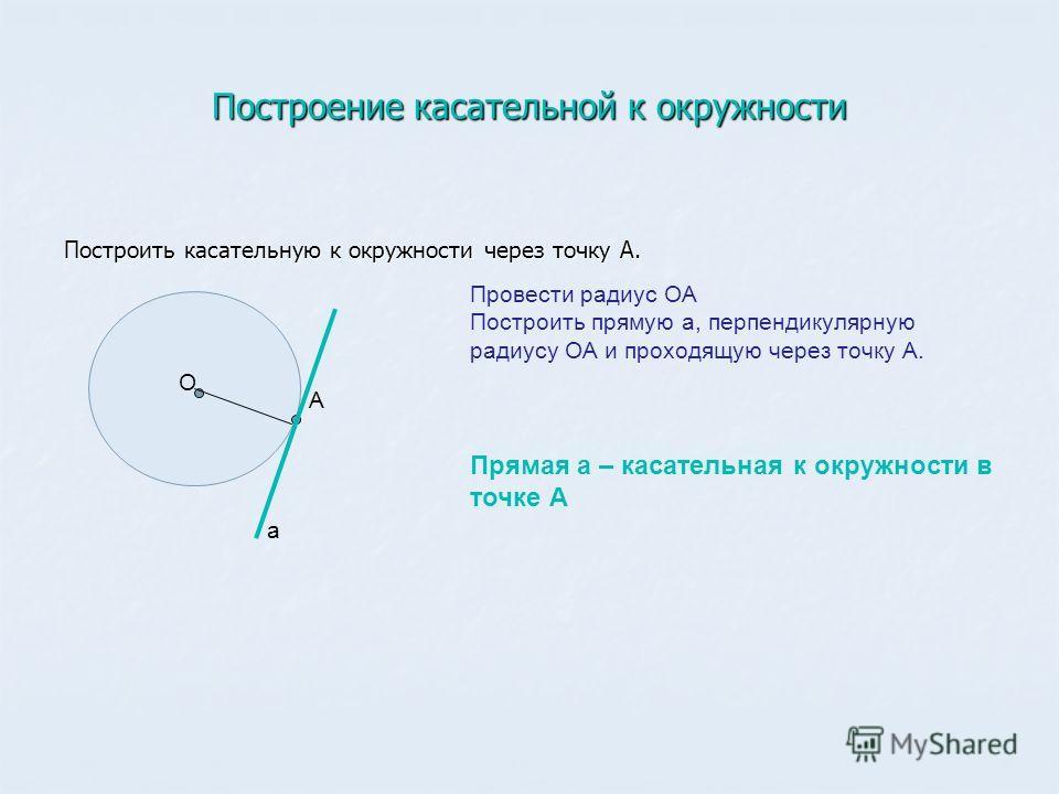 Построение касательной к окружности Построить касательную к окружности через точку А. О А Провести радиус ОА Построить прямую а, перпендикулярную радиусу ОА и проходящую через точку А. Прямая а – касательная к окружности в точке А а