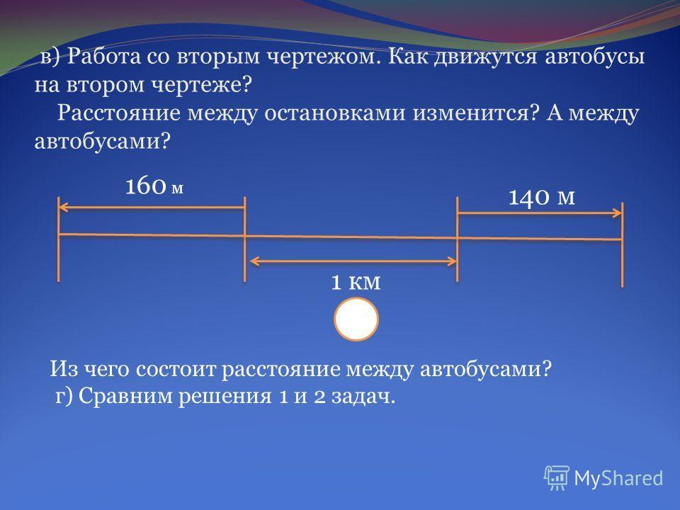 в) Работа со вторым чертежом. Как движутся автобусы на втором чертеже? Расстояние между остановками изменится? А между автобусами? 160 м 140 м 1 км Из чего состоит расстояние между автобусами? г) Сравним решения 1 и 2 задач.