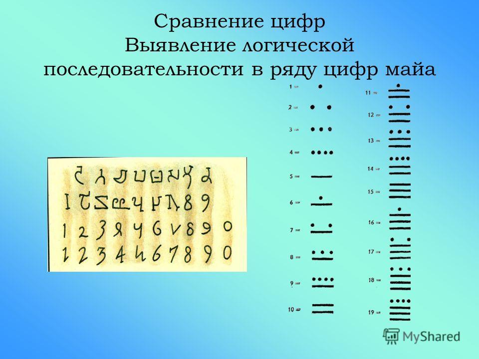 Сравнение цифр Выявление логической последовательности в ряду цифр майа