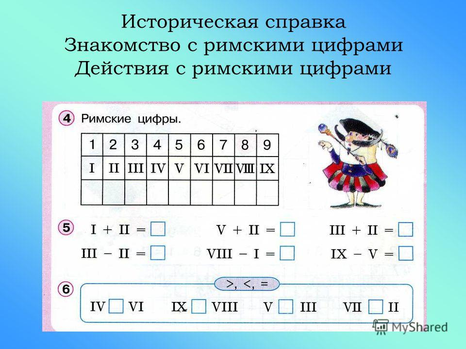 Историческая справка Знакомство с римскими цифрами Действия с римскими цифрами
