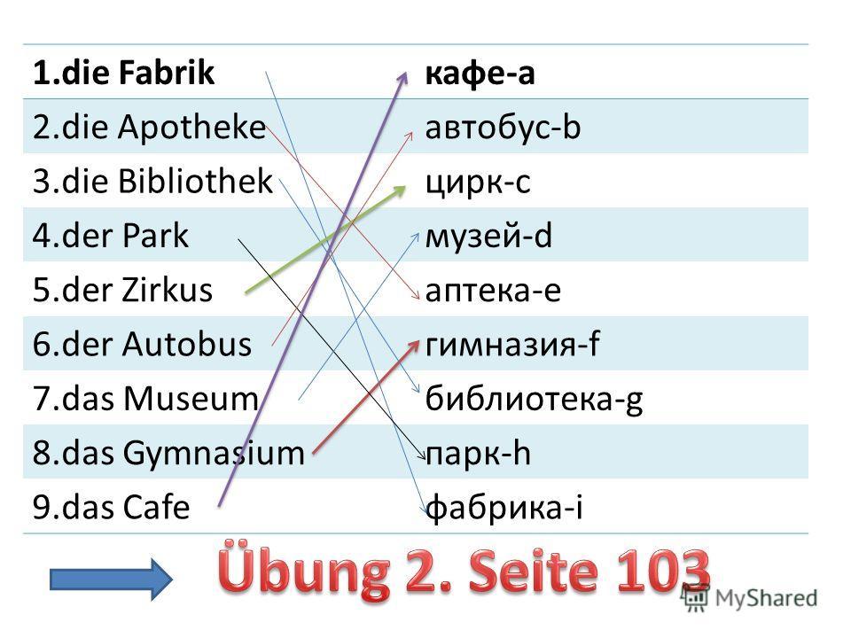 1.die Fabrikкафе-a 2.die Apothekeавтобус-b 3.die Bibliothekцирк-c 4.der Parkмузей-d 5.der Zirkusаптека-e 6.der Autobusгимназия-f 7.das Museumбиблиотека-g 8.das Gymnasiumпарк-h 9.das Cafeфабрика-i