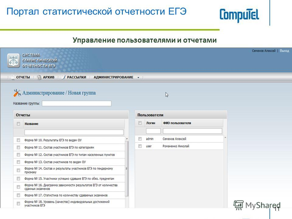 Портал статистической отчетности ЕГЭ Управление пользователями и отчетами 11