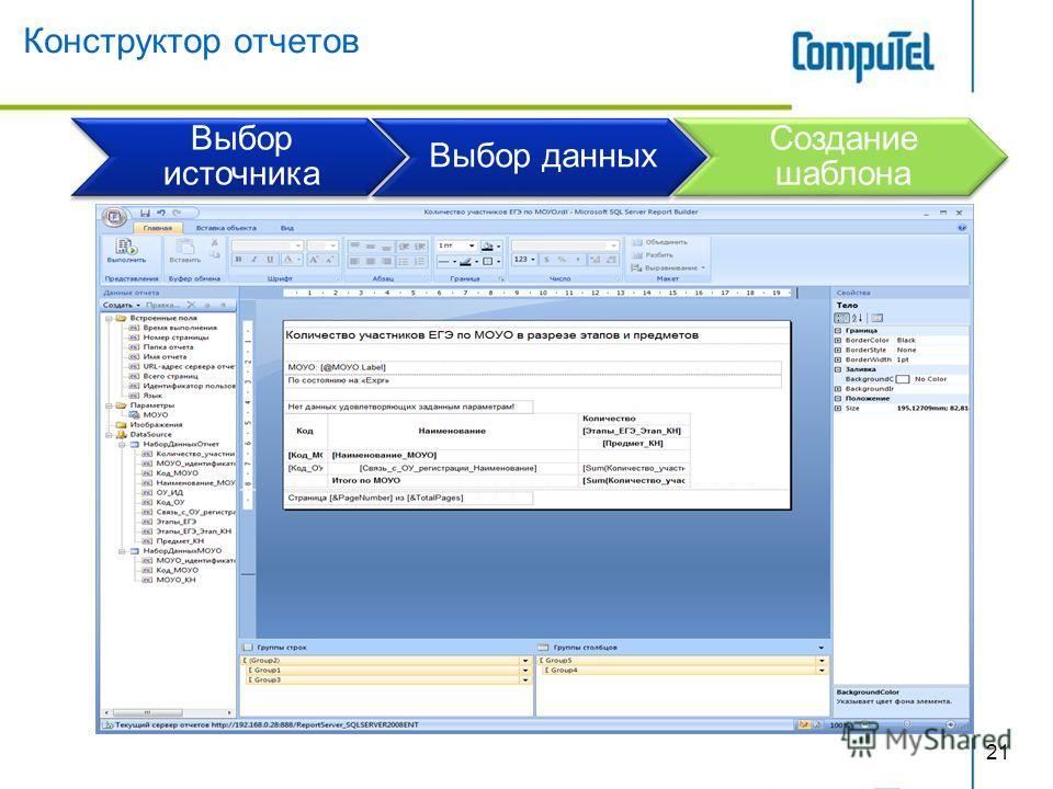 Выбор источника Выбор данных Создание шаблона Конструктор отчетов 21
