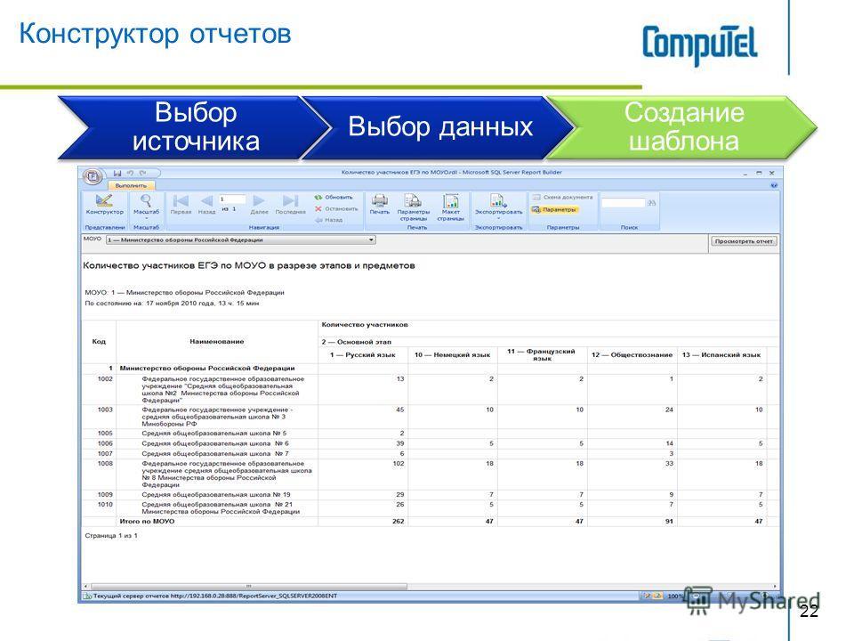 Выбор источника Выбор данных Создание шаблона Конструктор отчетов 22