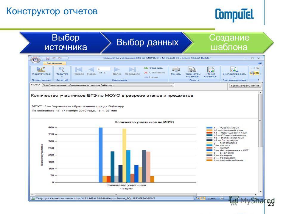 Выбор источника Выбор данных Создание шаблона Конструктор отчетов 23