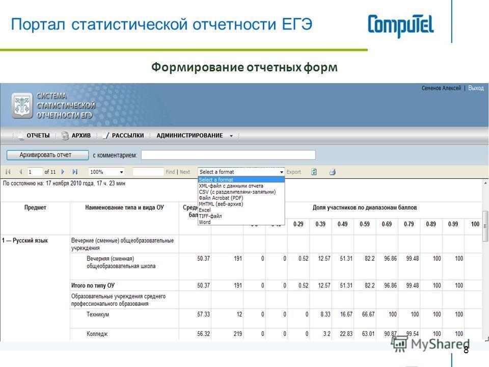 Портал статистической отчетности ЕГЭ 8 Формирование отчетных форм
