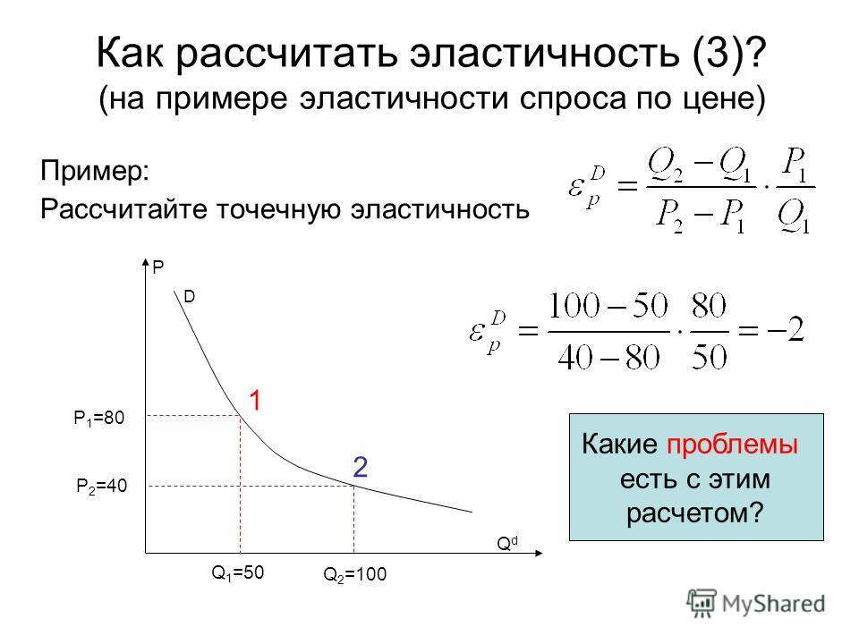 Как рассчитать эластичность (3)? (на примере эластичности спроса по цене) Пример: Рассчитайте точечную эластичность D P QdQd 1 2 Q 1 =50 Q 2 =100 P 2 =40 P 1 =80 Какие проблемы есть с этим расчетом?