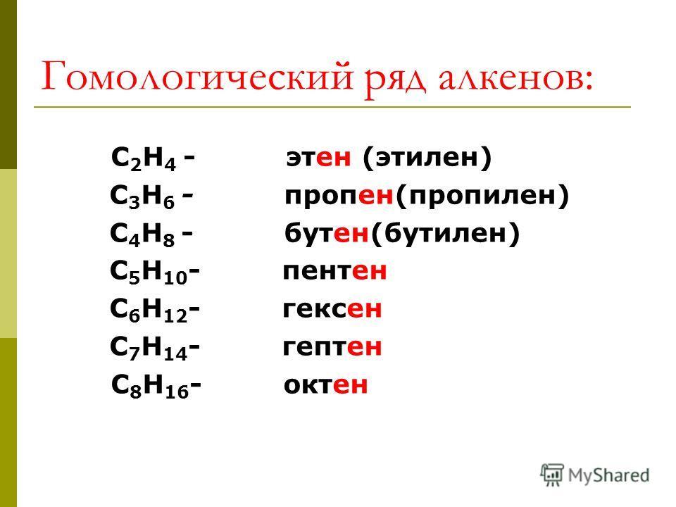 Гомологический ряд алкенов: C 2 H 4 - этен (этилен) C 3 H 6 - пропен(пропилен) C 4 H 8 - бутен(бутилен) C 5 H 10 - пентен C 6 H 12 - гексен C 7 H 14 - гептен С 8 Н 16 - октен