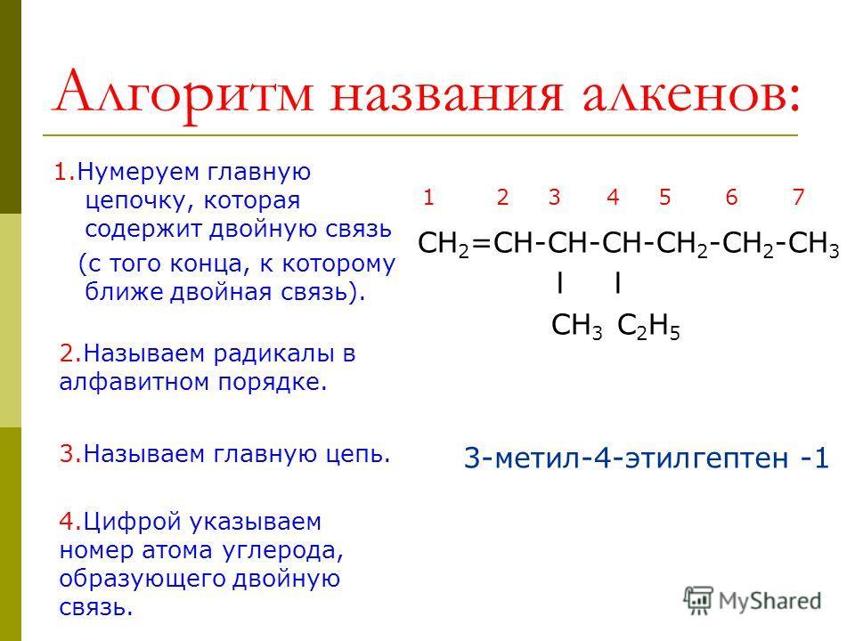 Алгоритм названия алкенов: 1.Нумеруем главную цепочку, которая содержит двойную связь (с того конца, к которому ближе двойная связь). СН 2 =СН-СН-СН-СН 2 -CH 2 -CH 3 l СН 3 С 2 Н 5 2.Называем радикалы в алфавитном порядке. 3.Называем главную цепь. 4.